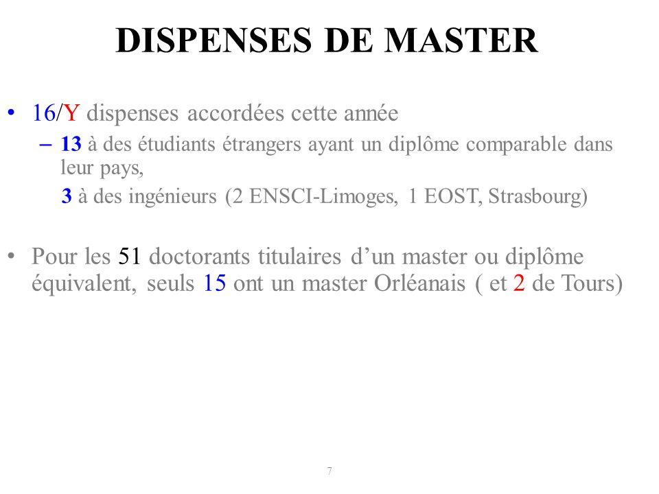 DISPENSES DE MASTER 16/Y dispenses accordées cette année
