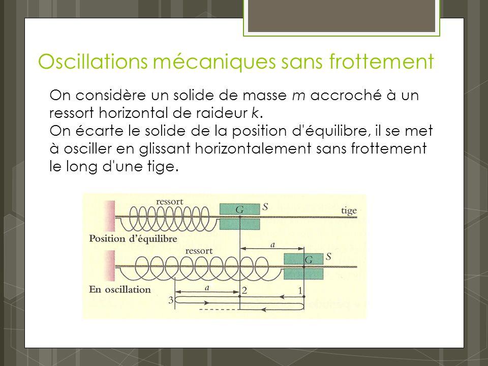 Oscillations mécaniques sans frottement