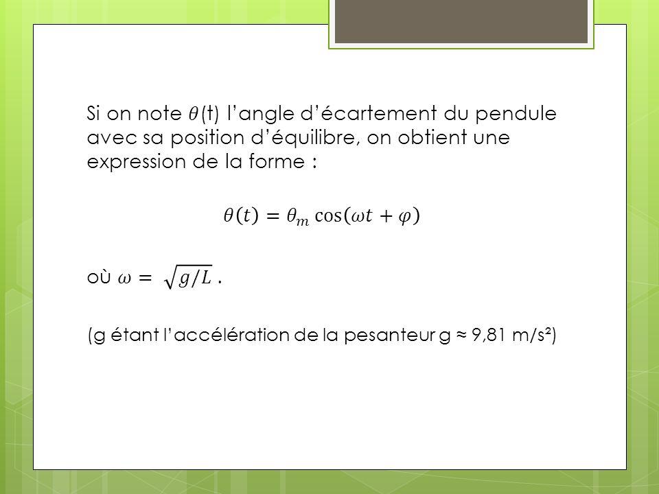 Si on note 𝜃(t) l'angle d'écartement du pendule avec sa position d'équilibre, on obtient une expression de la forme :