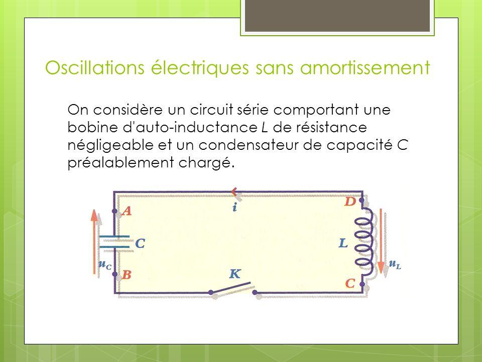 Oscillations électriques sans amortissement