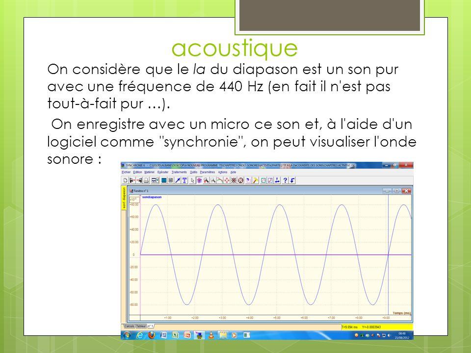 acoustique On considère que le la du diapason est un son pur avec une fréquence de 440 Hz (en fait il n est pas tout-à-fait pur …).