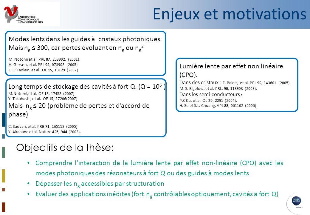 Enjeux et motivations Objectifs de la thèse: