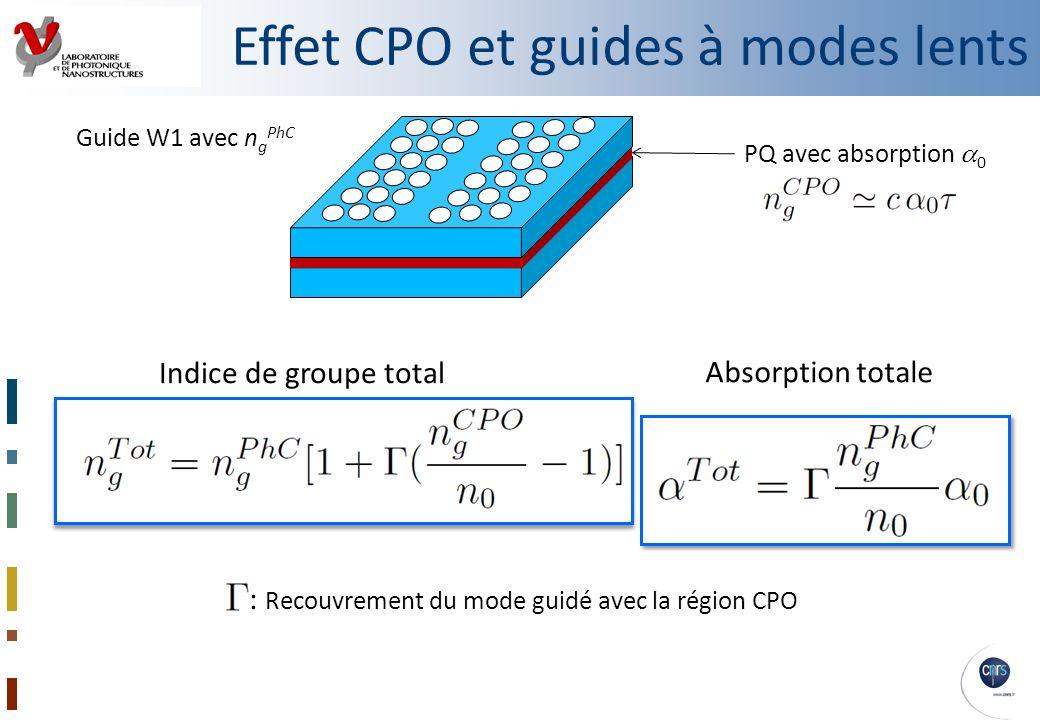 Effet CPO et guides à modes lents