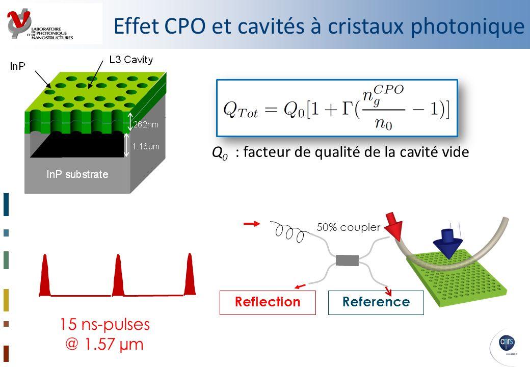 Effet CPO et cavités à cristaux photonique