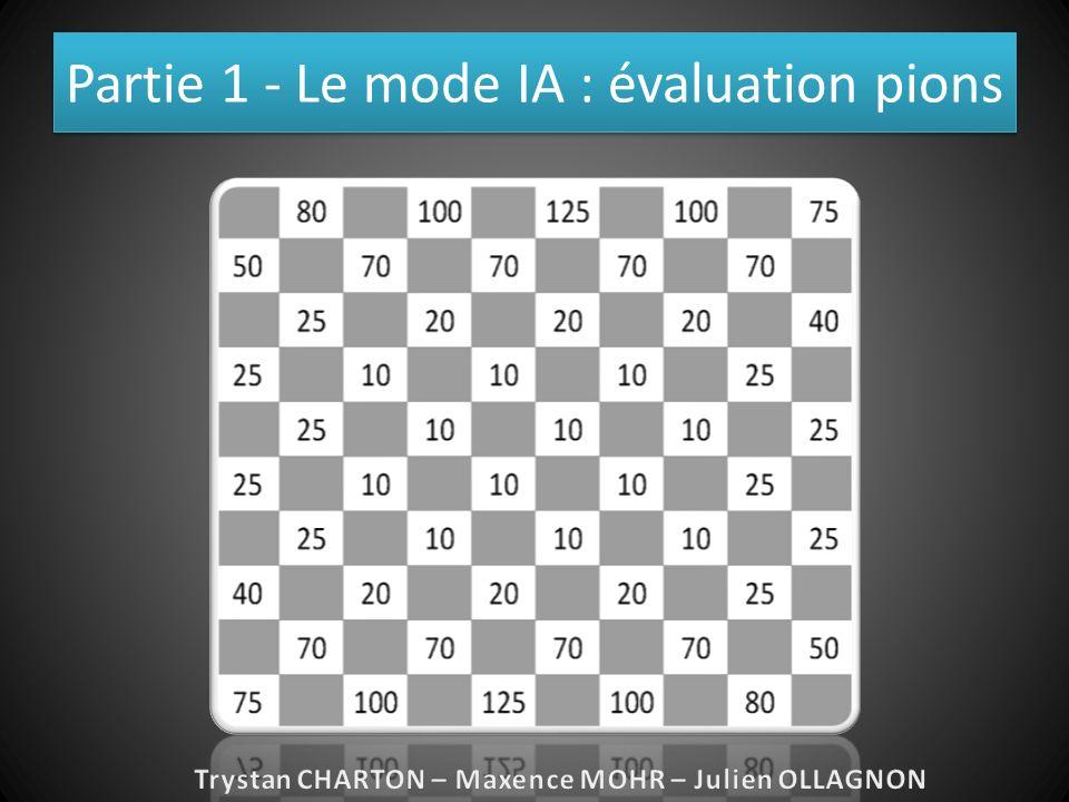 Partie 1 - Le mode IA : évaluation pions