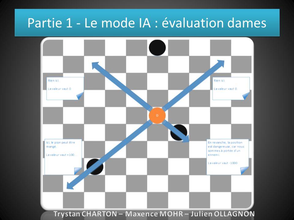 Partie 1 - Le mode IA : évaluation dames