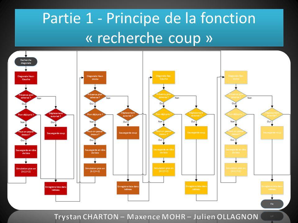 Partie 1 - Principe de la fonction « recherche coup »