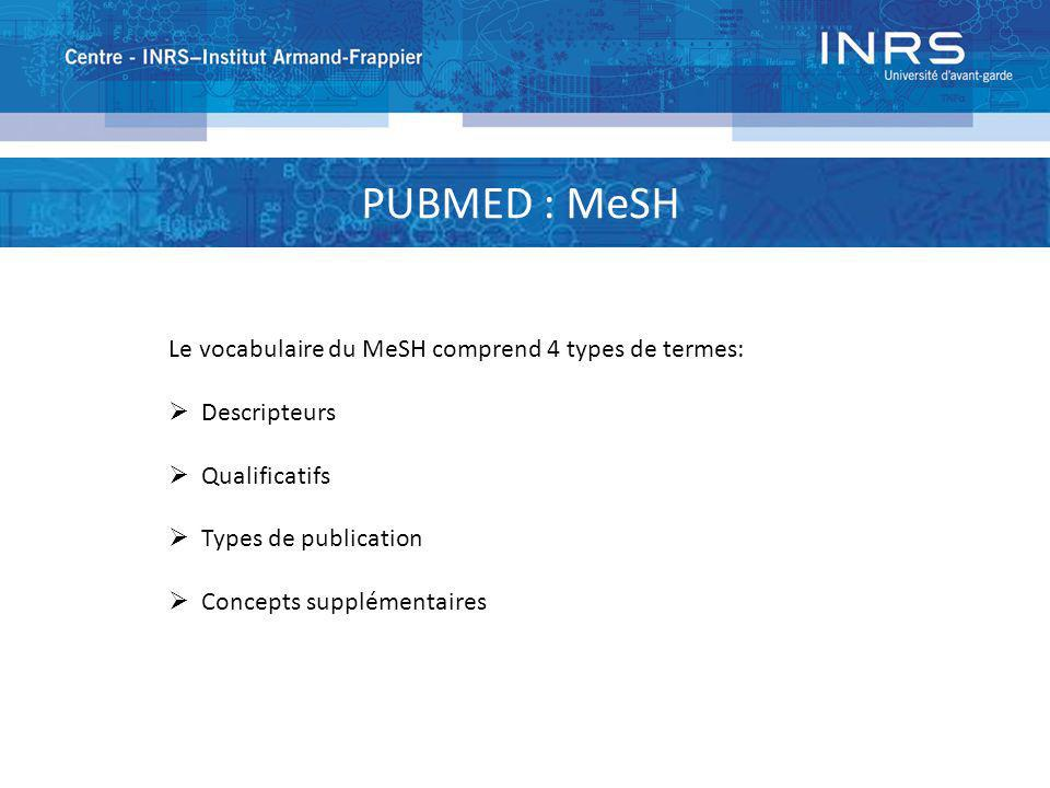 PUBMED : MeSH Le vocabulaire du MeSH comprend 4 types de termes: