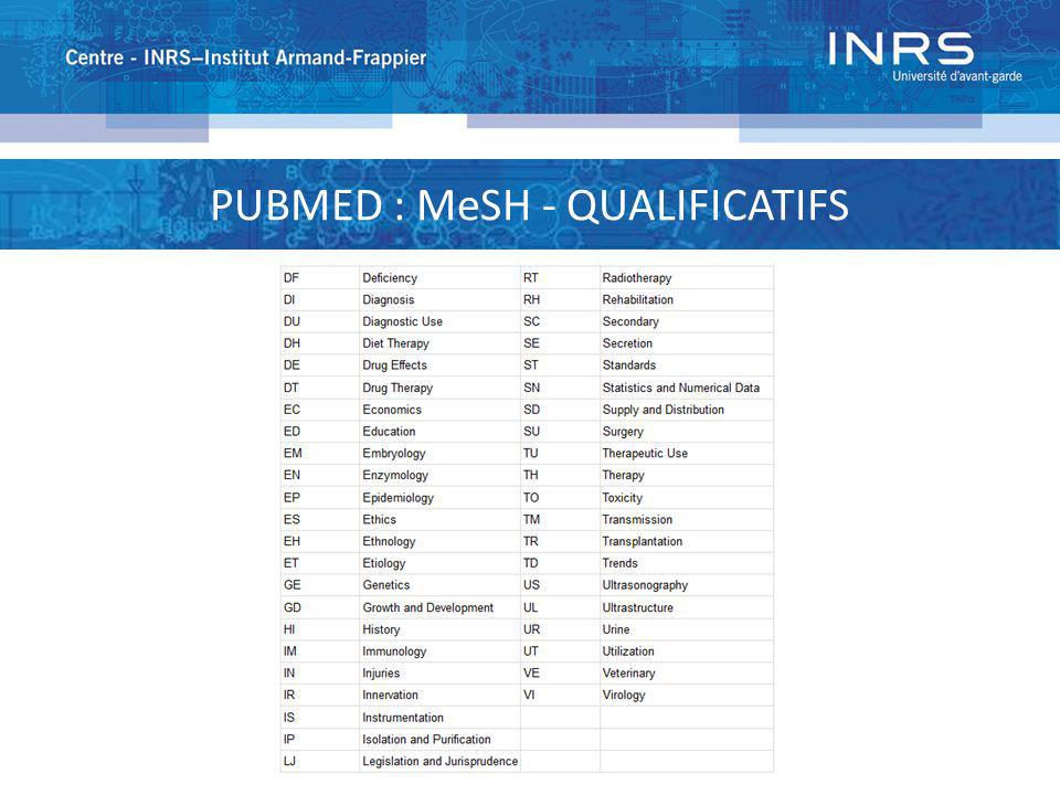 PUBMED : MeSH - QUALIFICATIFS