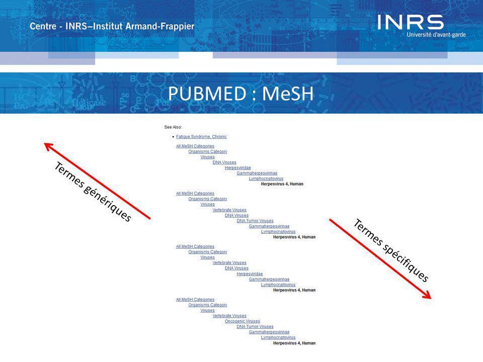 PUBMED : MeSH Termes génériques Termes spécifiques