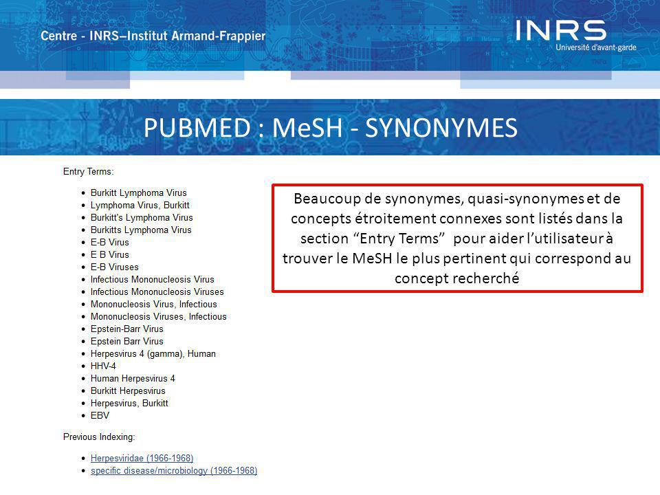 PUBMED : MeSH - SYNONYMES