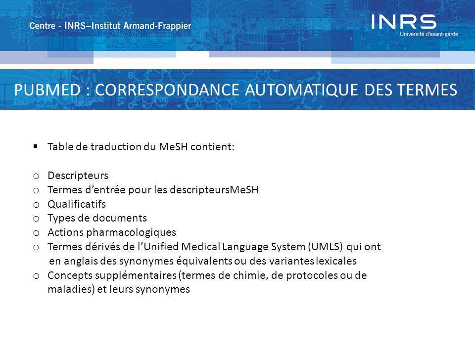 PUBMED : PUBMED : CORRESPONDANCE AUTOMATIQUE DES TERMES
