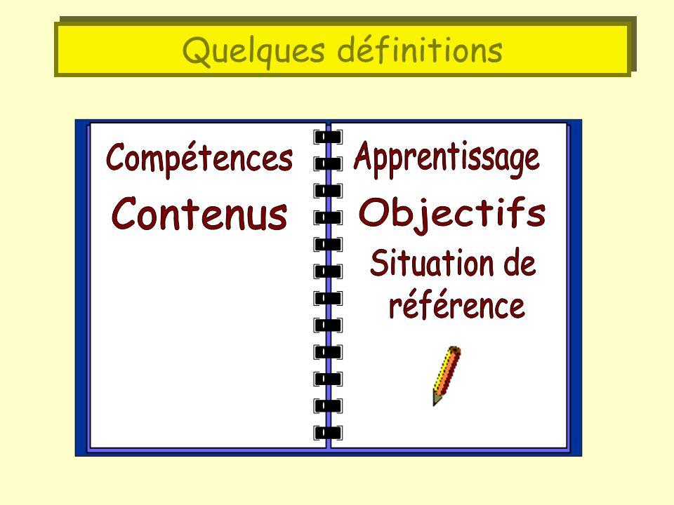 Quelques définitions Compétences Apprentissage Contenus Objectifs Situation de référence
