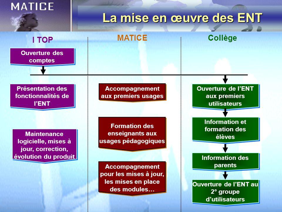 La mise en œuvre des ENT MATICE Collège I TOP Ouverture des comptes