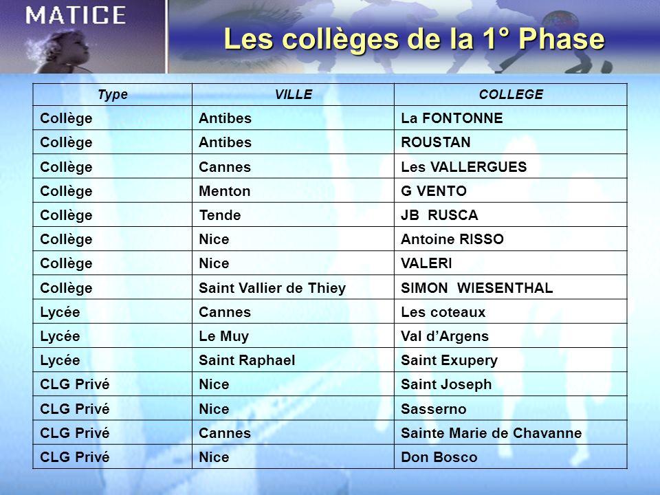 Les collèges de la 1° Phase