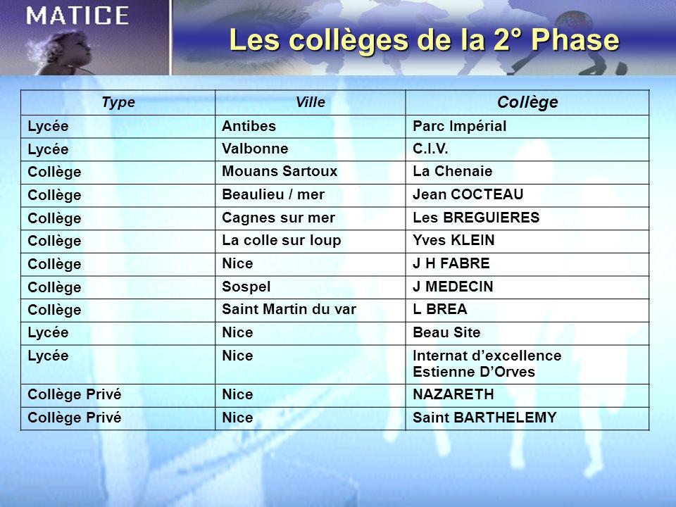 Les collèges de la 2° Phase