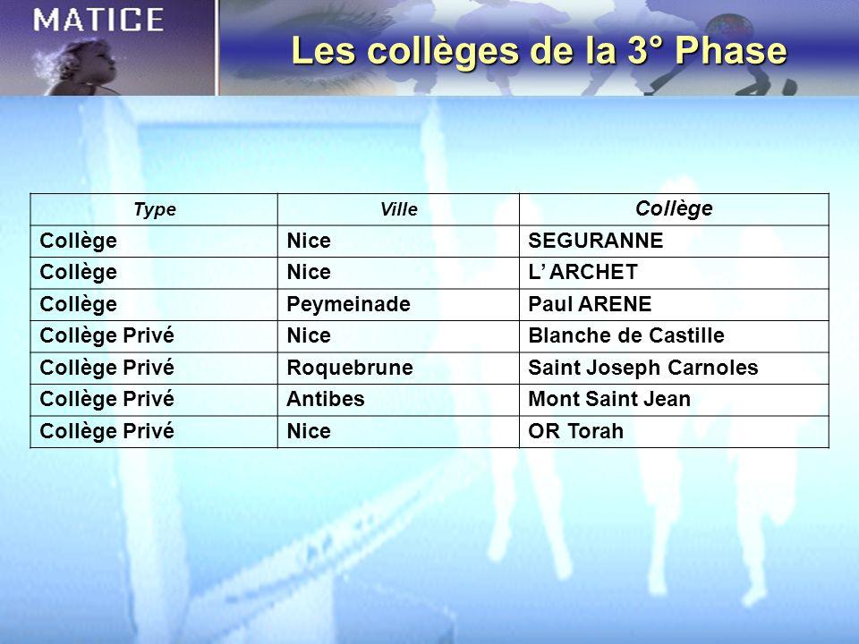 Les collèges de la 3° Phase