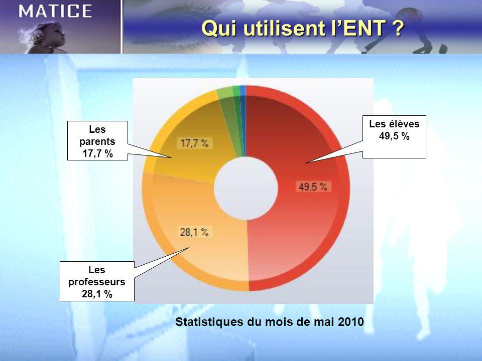 Statistiques du mois de mai 2010
