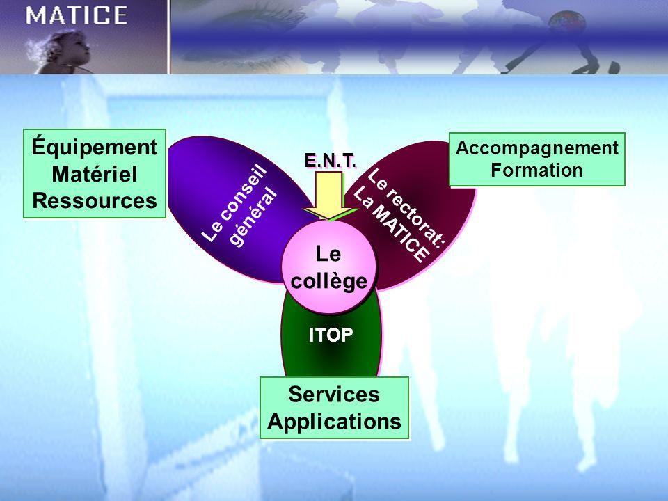 Équipement Matériel Ressources Le collège Services Applications