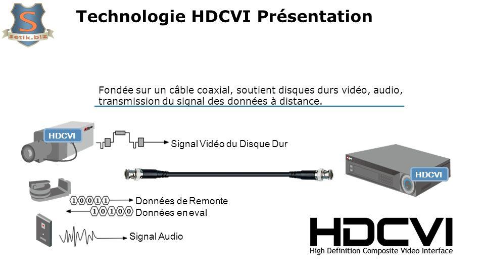 Technologie HDCVI Présentation