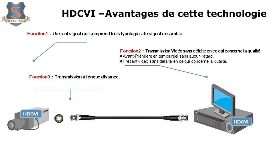 HDCVI –Avantages de cette technologie