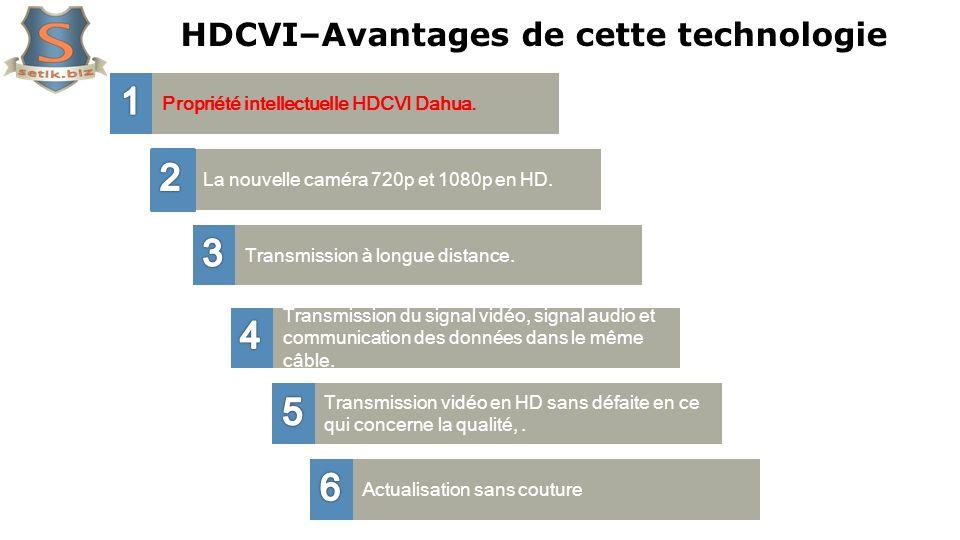 HDCVI–Avantages de cette technologie