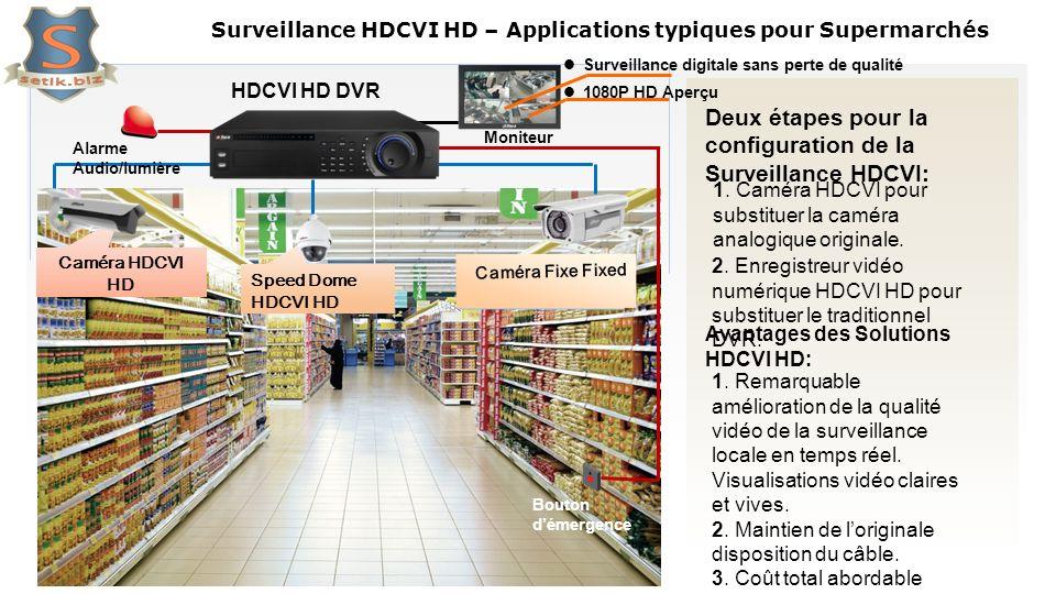 Surveillance HDCVI HD – Applications typiques pour Supermarchés