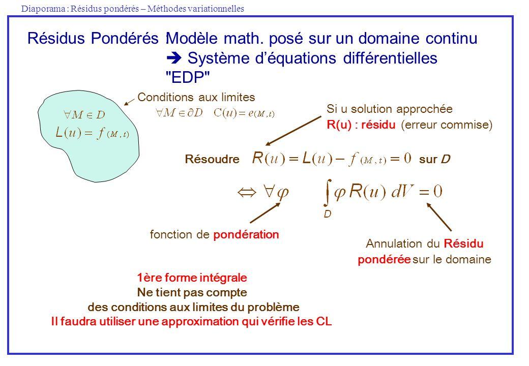 Modèle math. posé sur un domaine continu