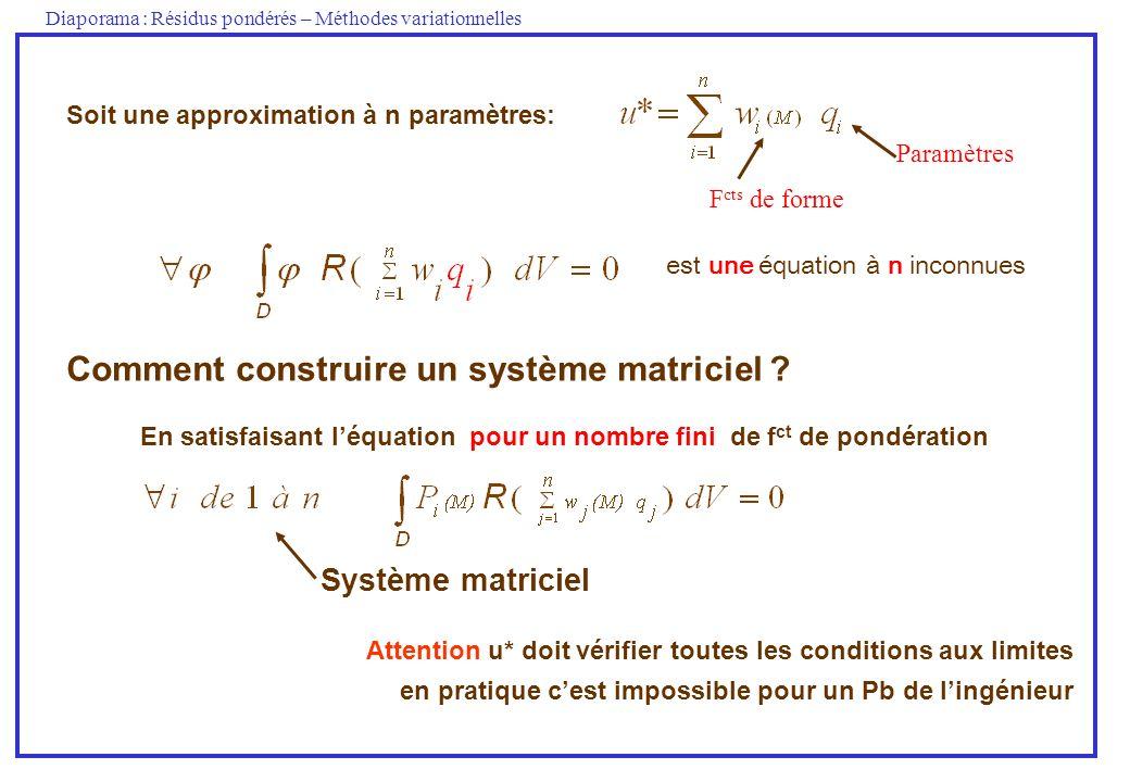 Comment construire un système matriciel