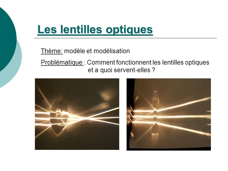 Les lentilles optiques