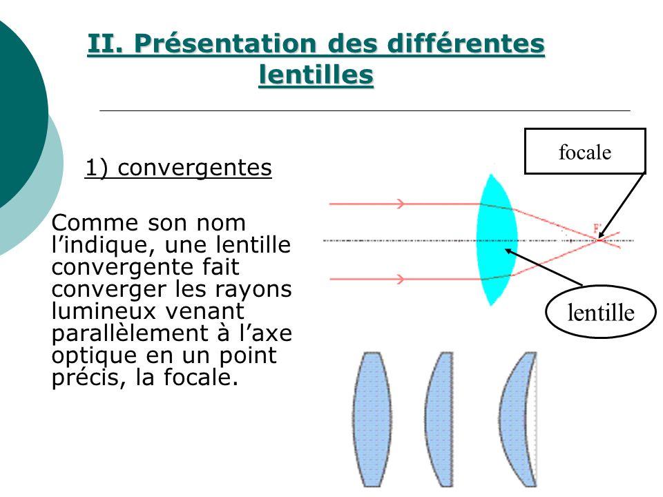 II. Présentation des différentes lentilles