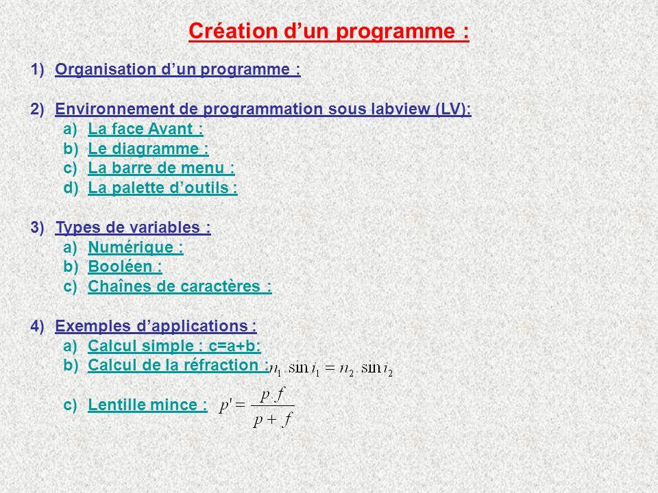 Création d'un programme :