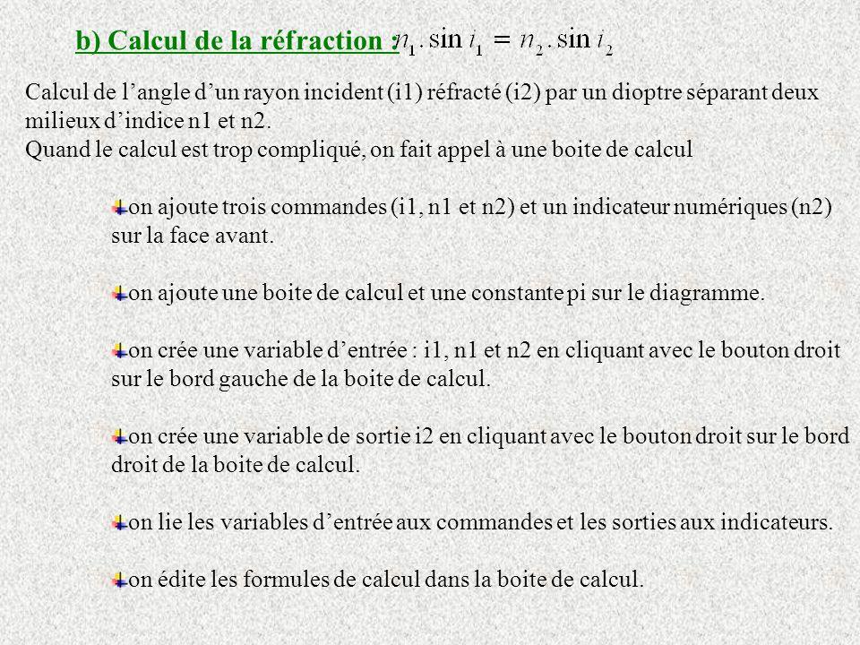 b) Calcul de la réfraction :