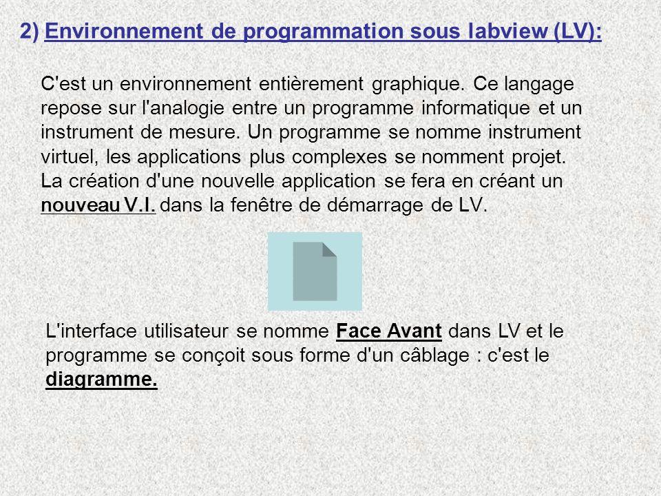 Environnement de programmation sous labview (LV):
