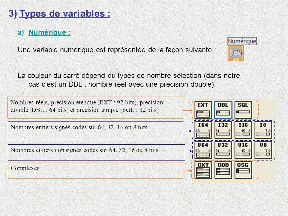 Types de variables : Numérique :