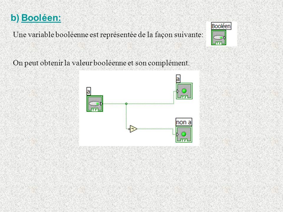Booléen: Une variable booléenne est représentée de la façon suivante: