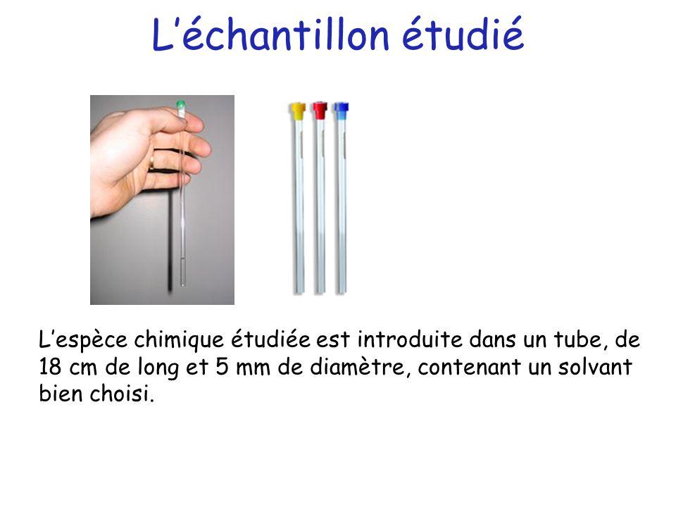 L'échantillon étudié L'espèce chimique étudiée est introduite dans un tube, de 18 cm de long et 5 mm de diamètre, contenant un solvant bien choisi.
