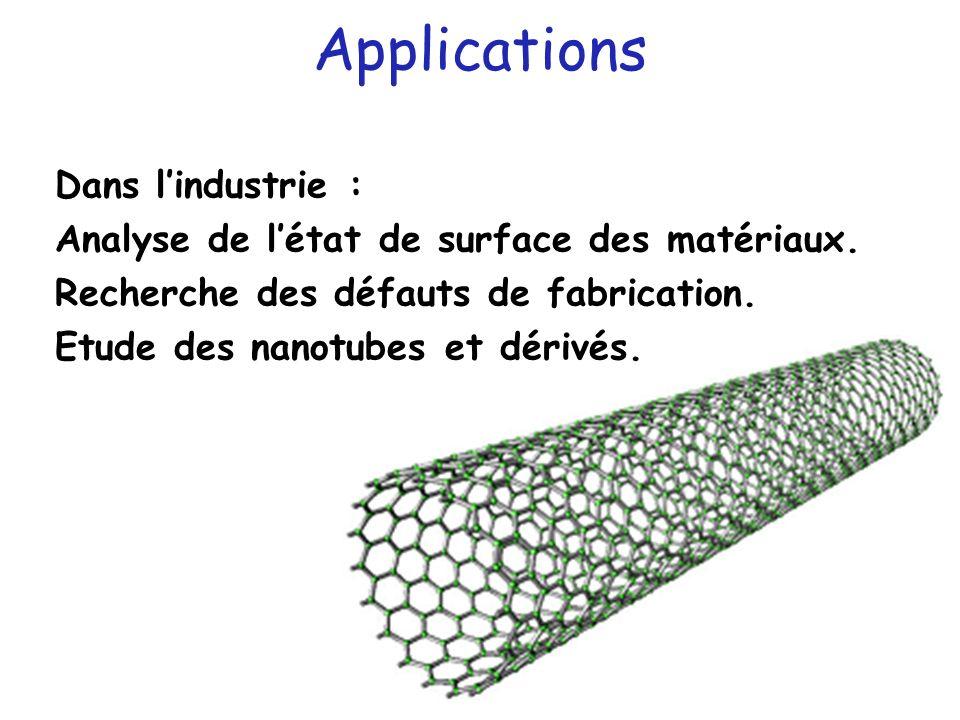 Applications Dans l'industrie : Analyse de l'état de surface des matériaux.