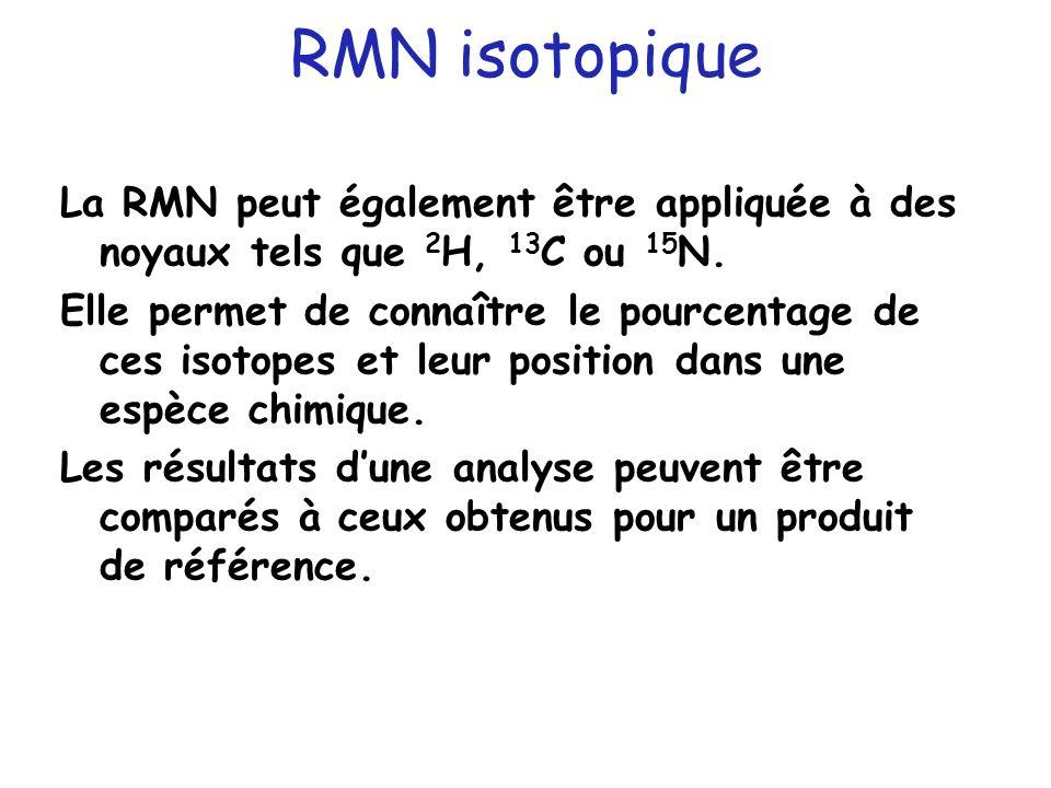 RMN isotopique