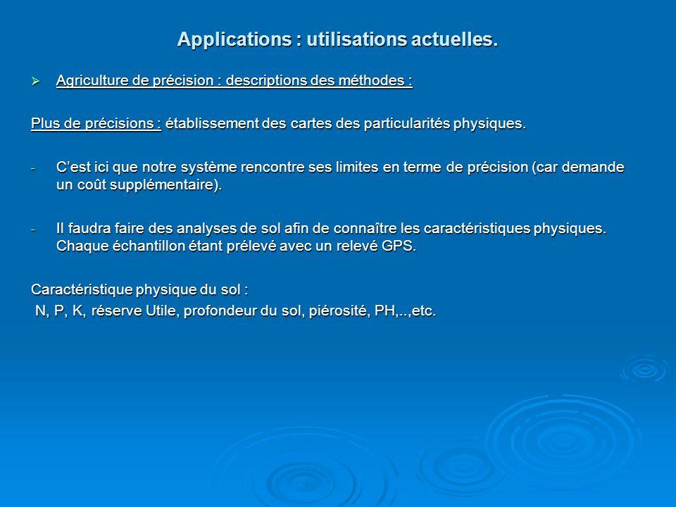 Applications : utilisations actuelles.