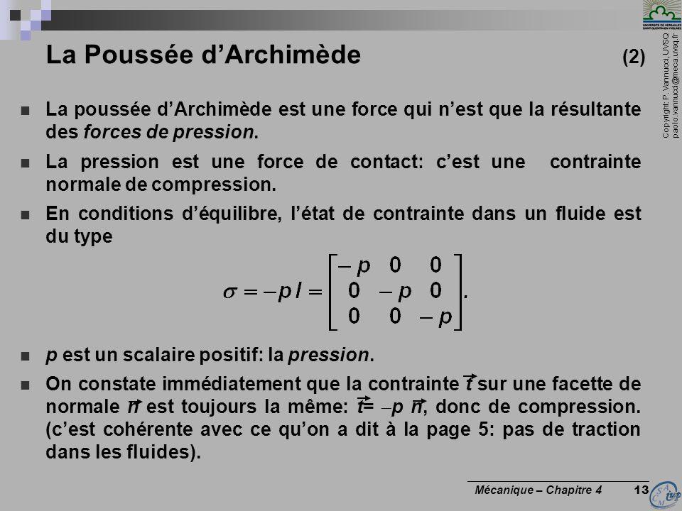 La Poussée d'Archimède (2)