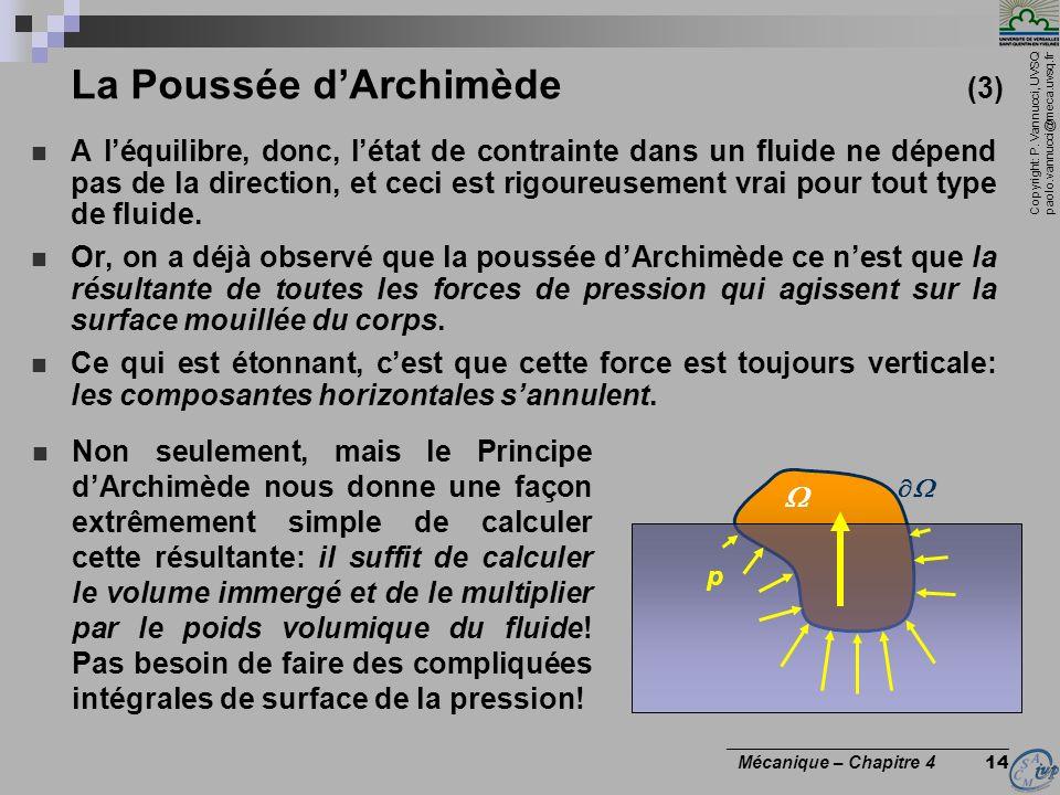 La Poussée d'Archimède (3)