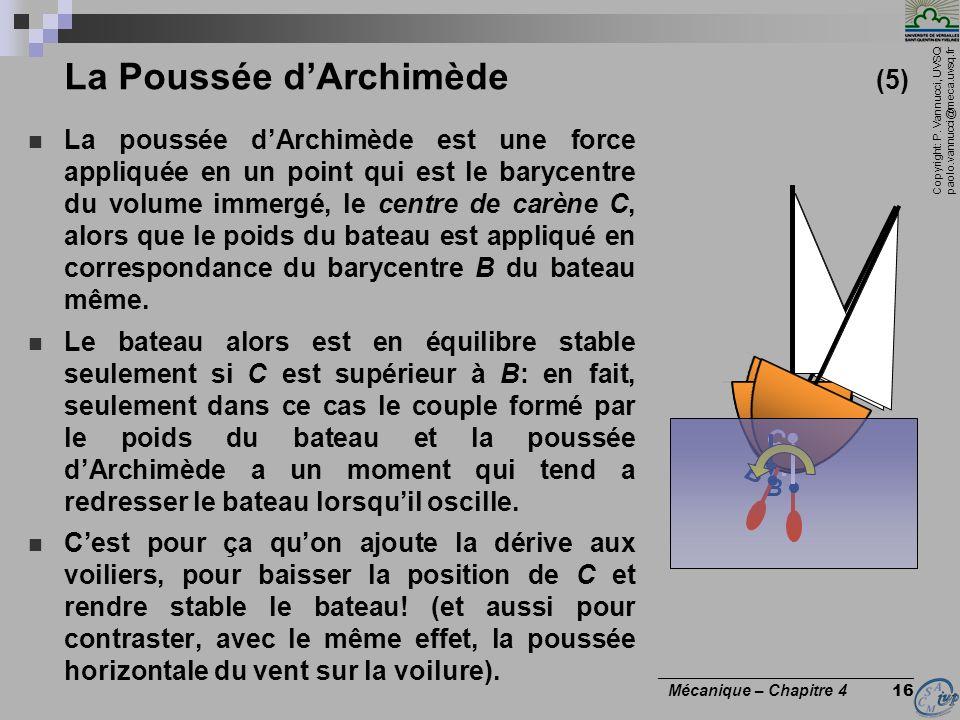 La Poussée d'Archimède (5)
