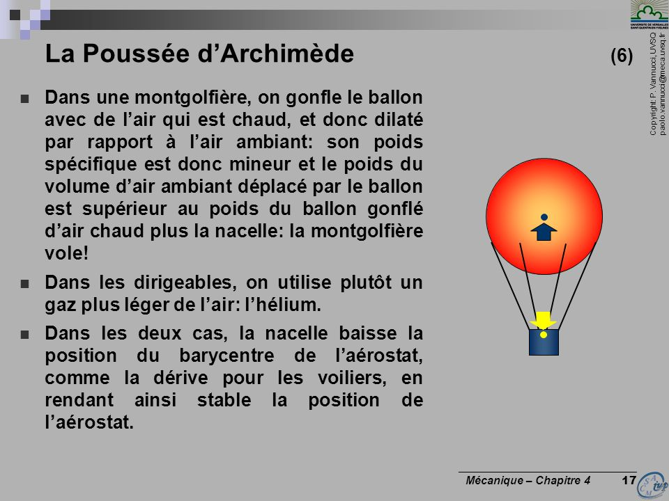 La Poussée d'Archimède (6)