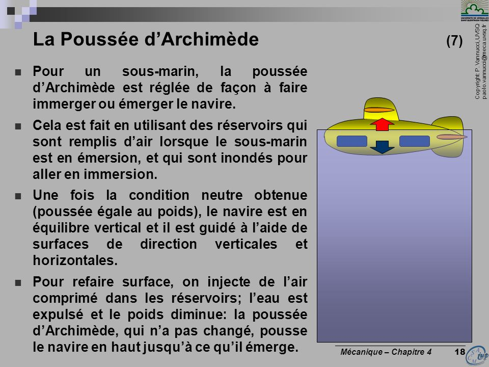 La Poussée d'Archimède (7)