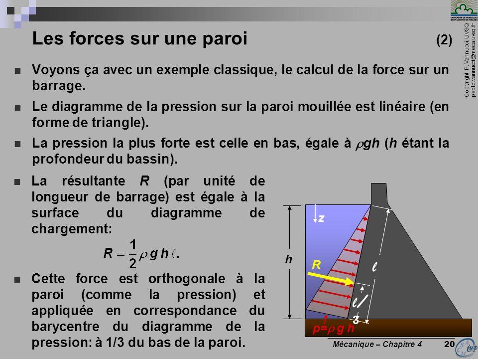 Les forces sur une paroi (2)