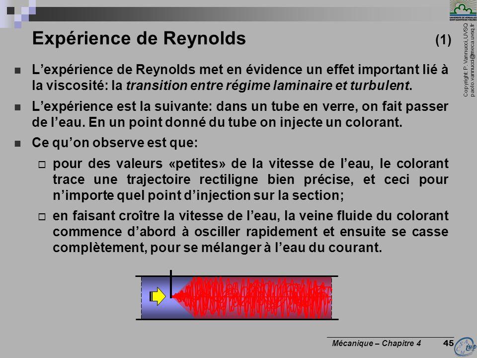 Expérience de Reynolds (1)