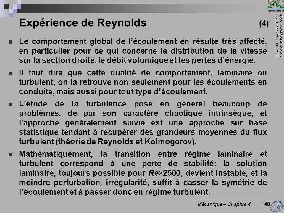 Expérience de Reynolds (4)