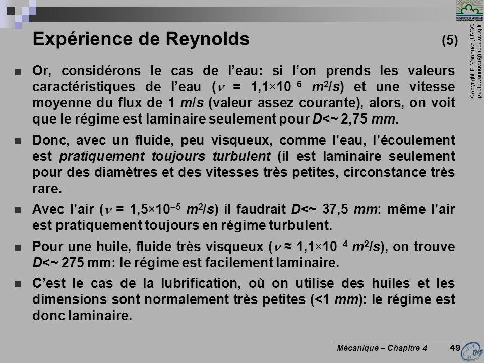Expérience de Reynolds (5)