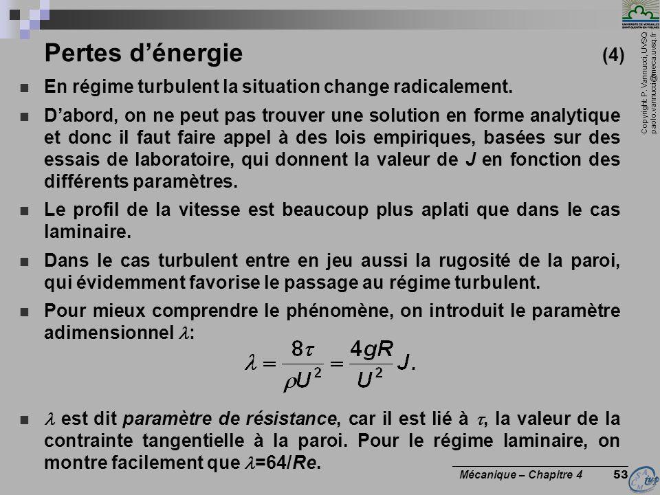 Pertes d'énergie (4) En régime turbulent la situation change radicalement.